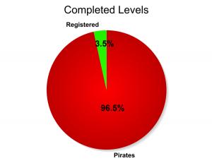 levels_fullversion