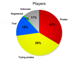 players_all