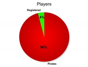 players_fullversion